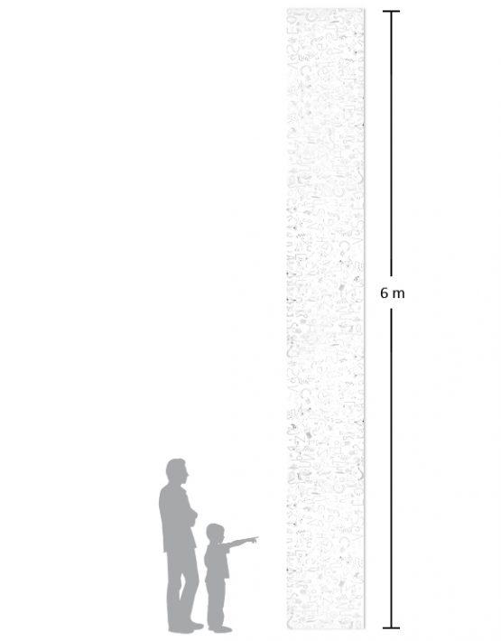 Spalvinimo ritinys - proporcijos
